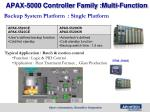 apax 5000 controller family multi function3