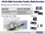 apax 5000 controller family multi function4