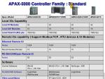 apax 5000 controller family standard1
