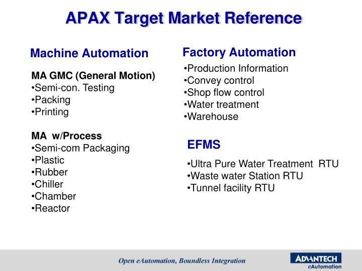 APAX Target Market Reference