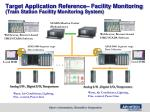 target application reference facility monitoring train station facility monitoring system1