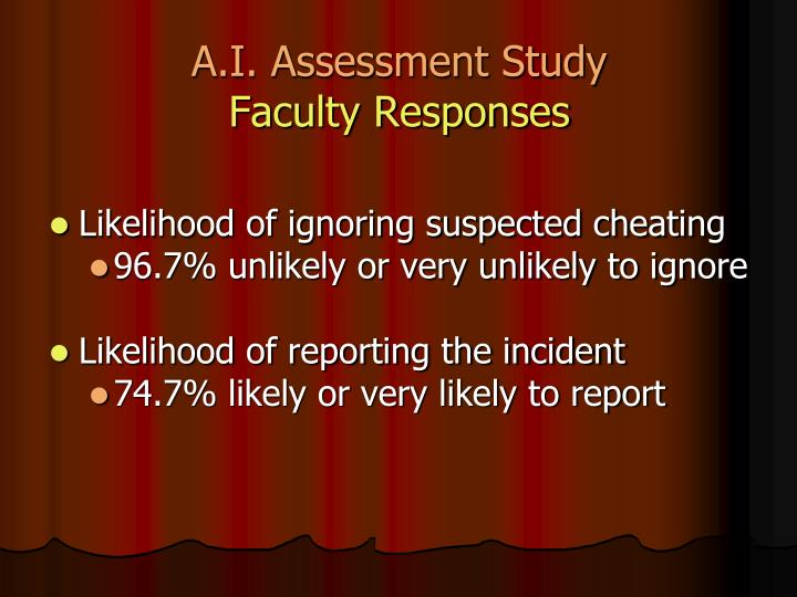 A.I. Assessment Study
