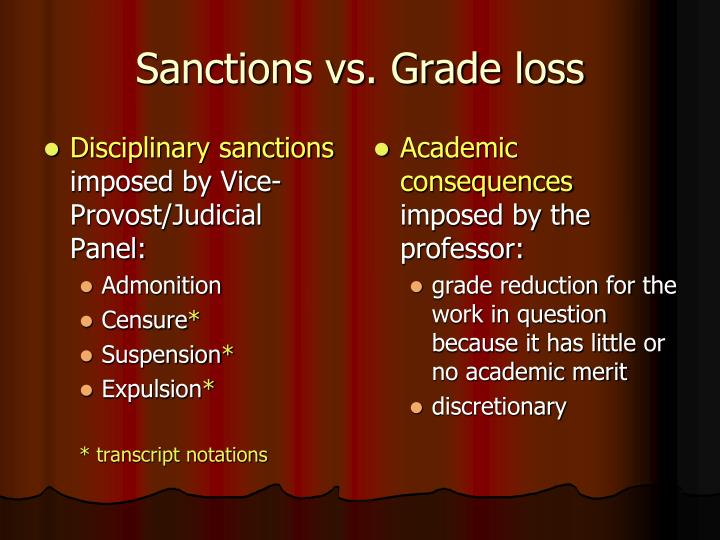 Sanctions vs. Grade loss