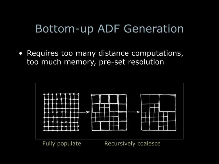 Bottom-up ADF Generation