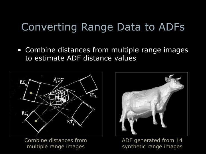 Converting Range Data to ADFs