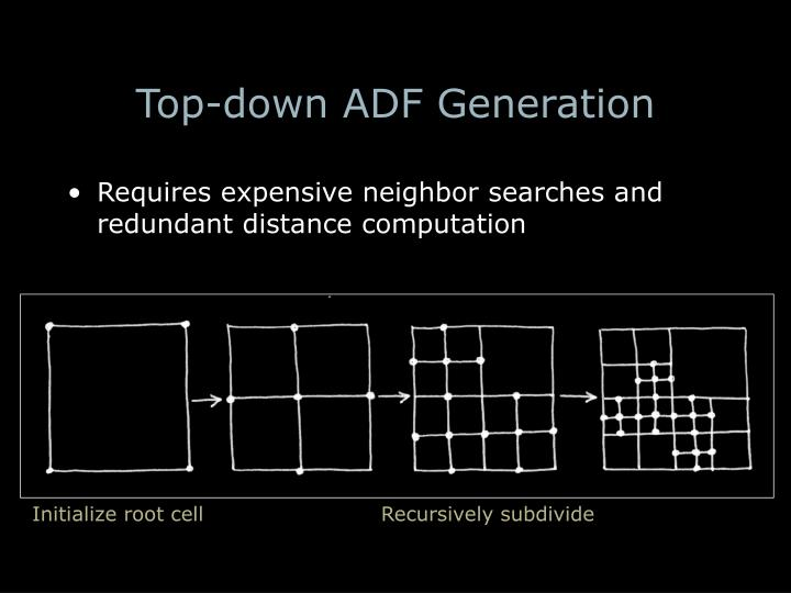 Top-down ADF Generation