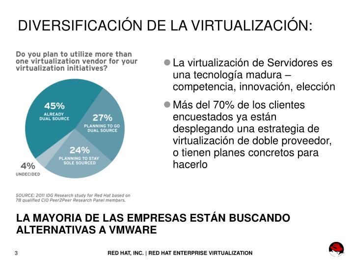 DIVERSIFICACIÓN DE LA VIRTUALIZACIÓN: