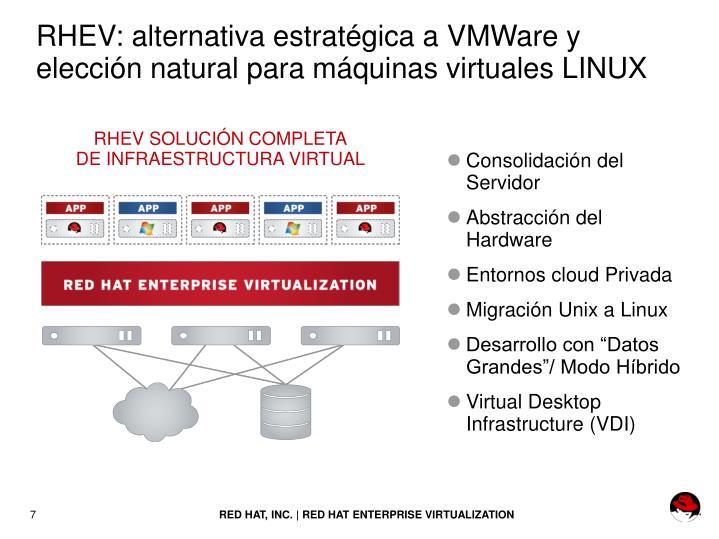 RHEV: alternativa estratégica a VMWare y elección natural para máquinas virtuales LINUX