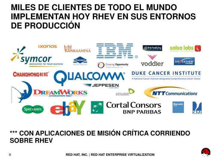 MILES DE CLIENTES DE TODO EL MUNDO IMPLEMENTAN HOY RHEV EN SUS ENTORNOS DE PRODUCCIÓN