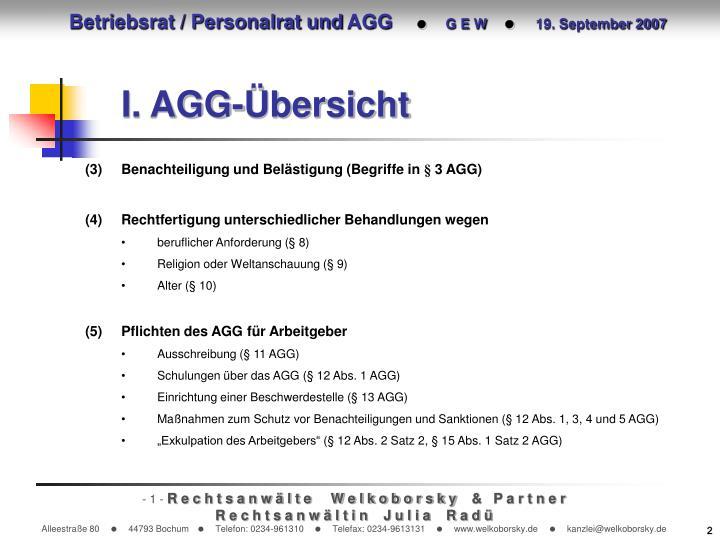 I. AGG-Übersicht
