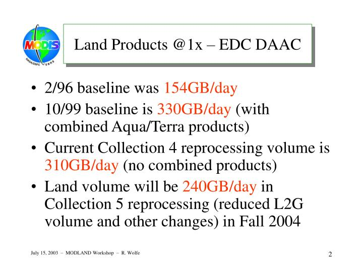 Land Products @1x – EDC DAAC