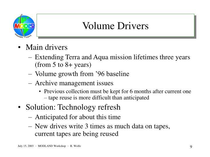Volume Drivers