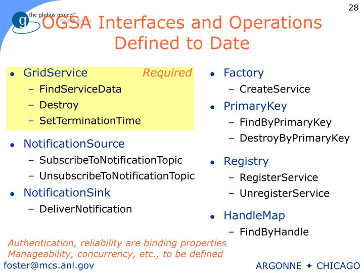 OGSA Interfaces and Operations