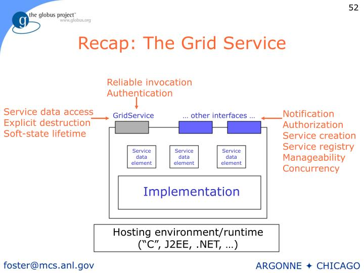 Recap: The Grid Service