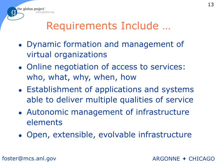 Requirements Include …