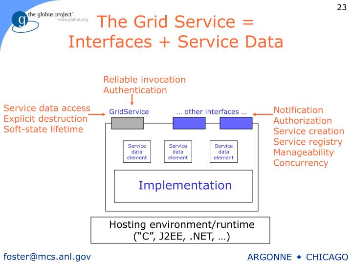 The Grid Service =