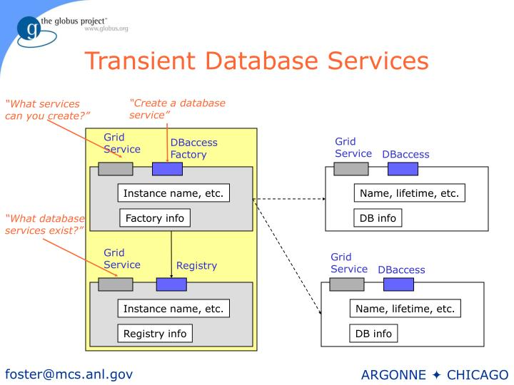 Transient Database Services