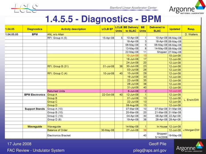 1.4.5.5 - Diagnostics - BPM