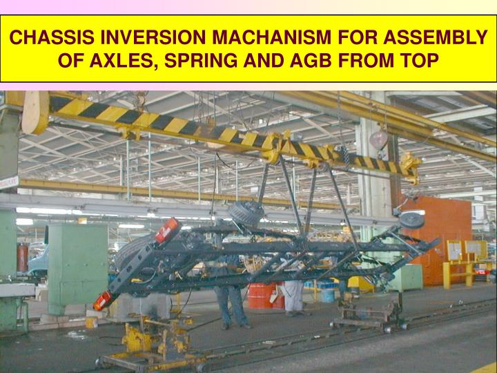 CHASSIS INVERSION MACHANISM FOR ASSEMBLY OF AXLES, SPRING AND AGB FROM TOP
