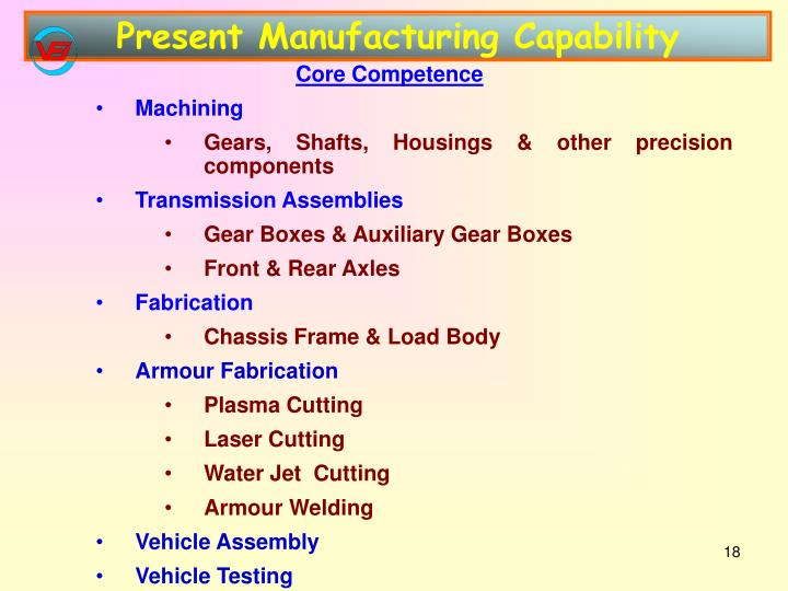 Present Manufacturing Capability