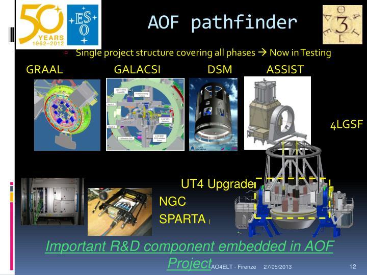 AOF pathfinder