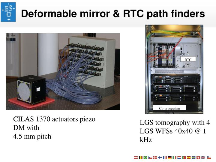 Deformable mirror & RTC path finders