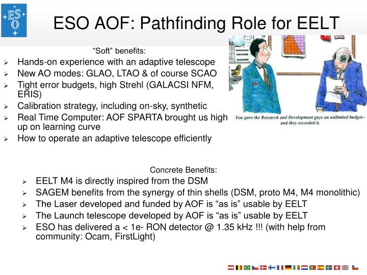 ESO AOF: Pathfinding Role for EELT
