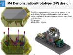m4 demonstration prototype dp design