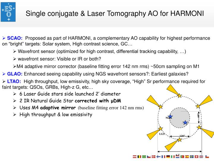 Single conjugate & Laser Tomography AO for HARMONI