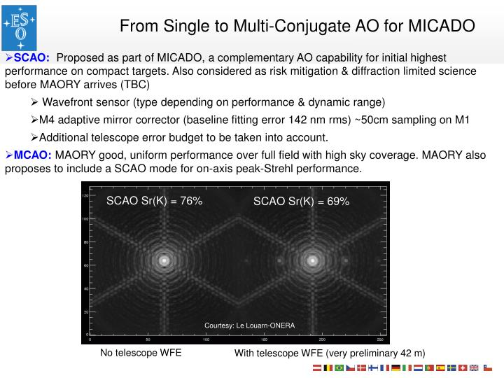 From Single to Multi-Conjugate AO for MICADO