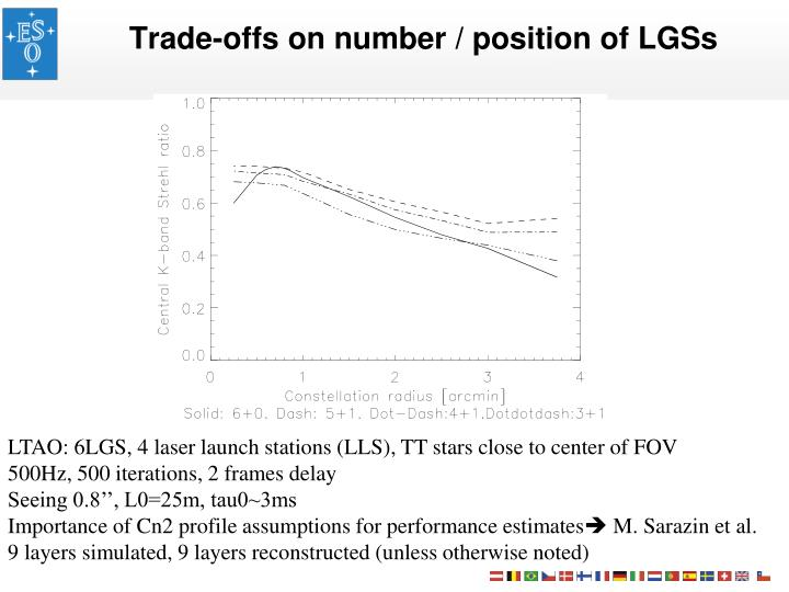 Trade-offs on number / position of LGSs