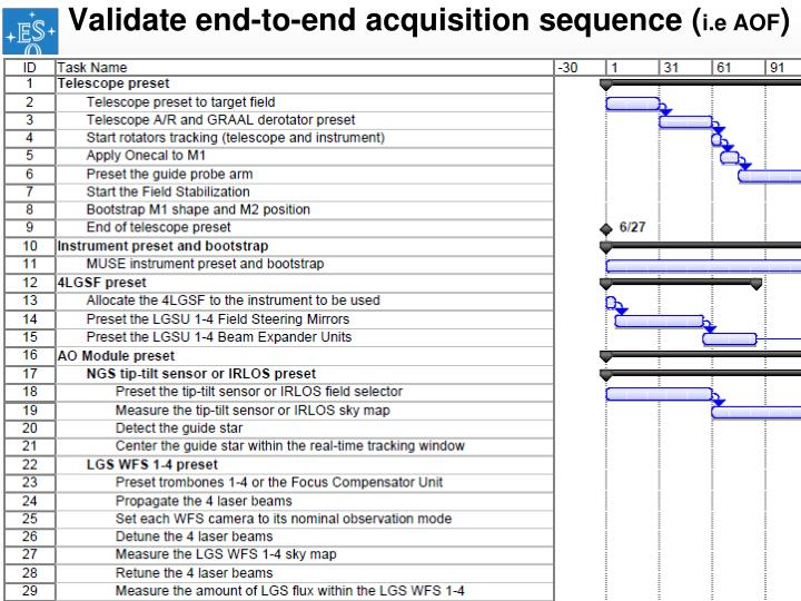 Validate end-to-end acquisition sequence (