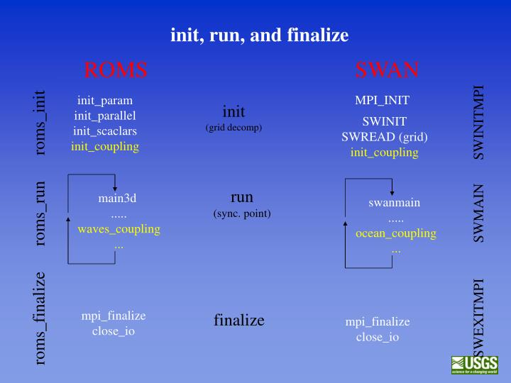 init, run, and finalize