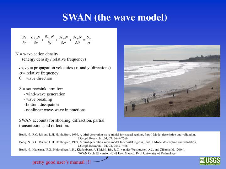 SWAN (the wave model)