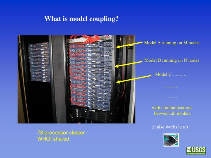 What is model coupling?