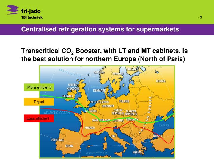 Centralised refrigeration systems for supermarkets