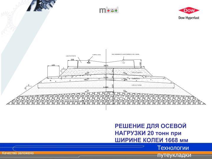 РЕШЕНИЕ ДЛЯ ОСЕВОЙ НАГРУЗКИ 20 тонн при ШИРИНЕ КОЛЕИ 1668 мм