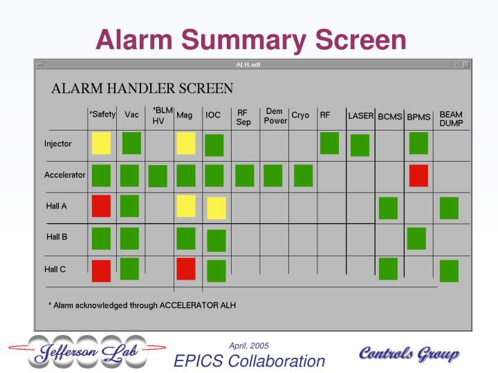 Alarm Summary Screen