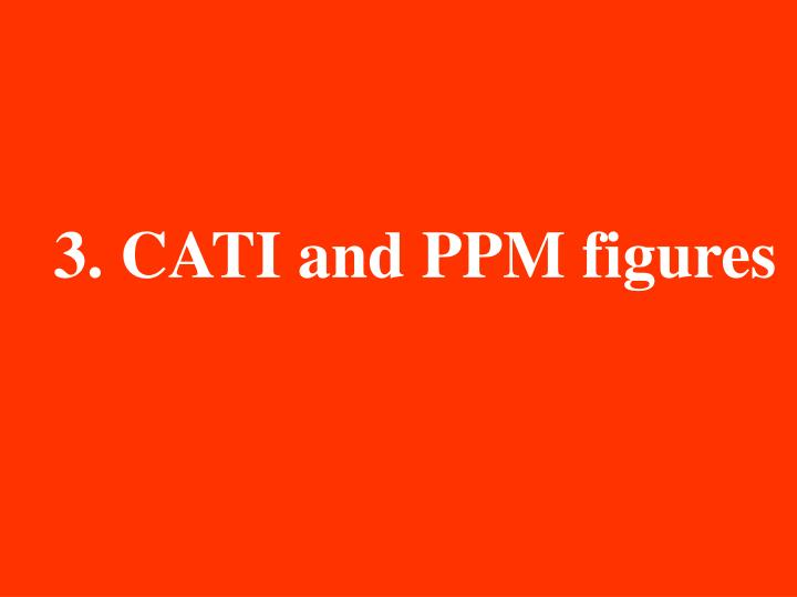 3. CATI and PPM figures