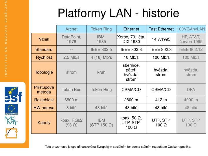 Platformy LAN - historie