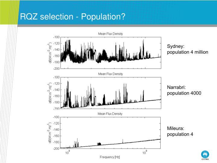 RQZ selection - Population?