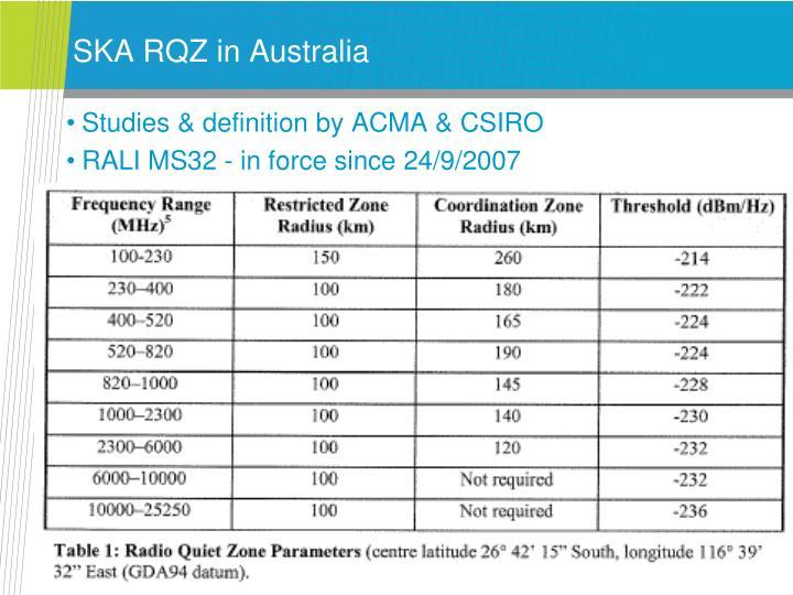 SKA RQZ in Australia