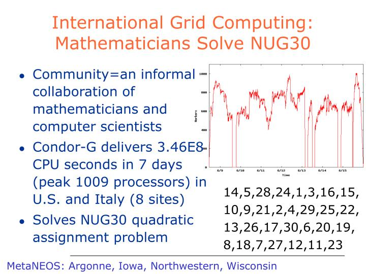 International Grid Computing: