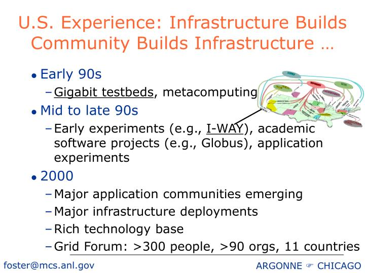 U.S. Experience: Infrastructure Builds Community Builds Infrastructure …