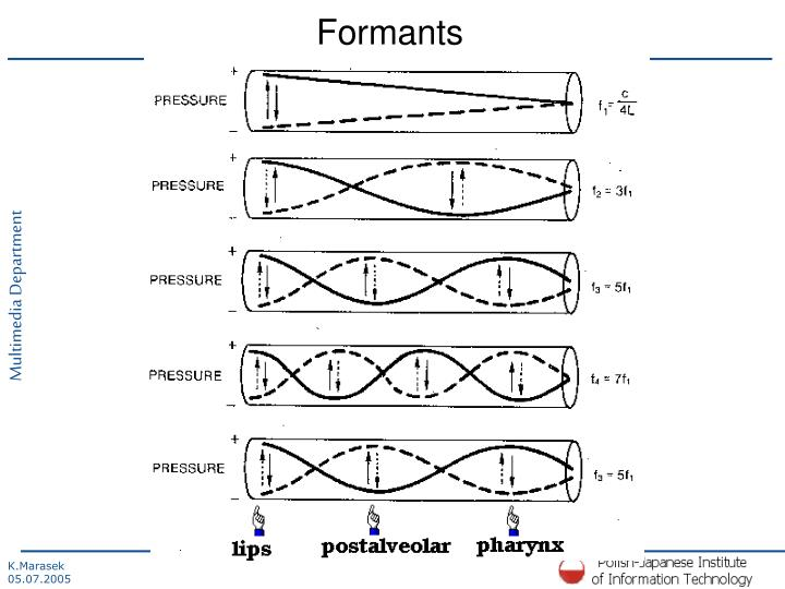 Formants