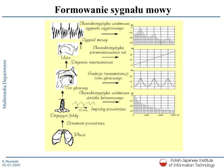 Formowanie sygnału mowy