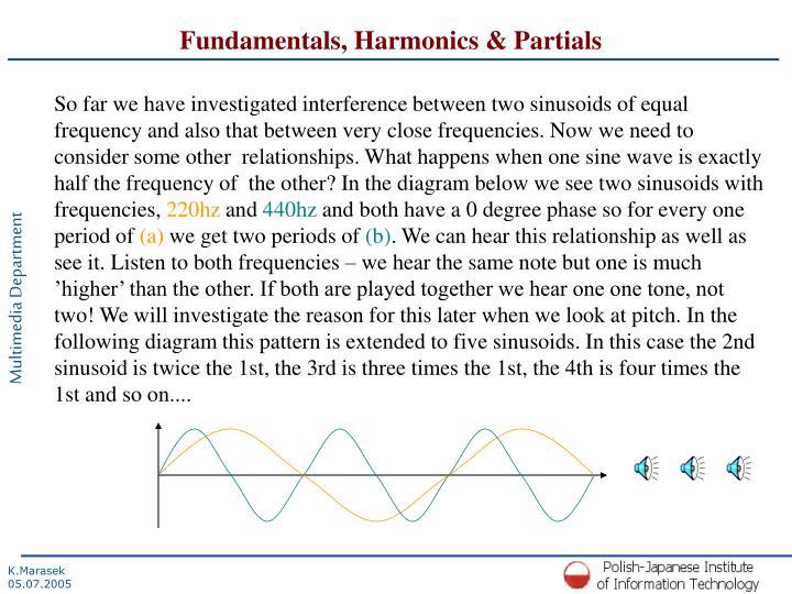 Fundamentals, Harmonics & Partials