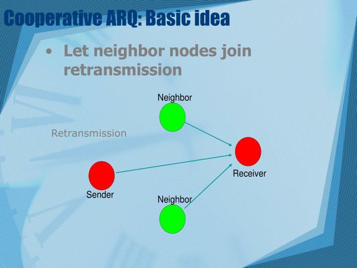 Cooperative ARQ: Basic idea