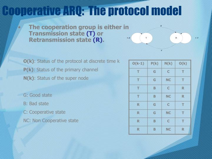 Cooperative ARQ:  The protocol model