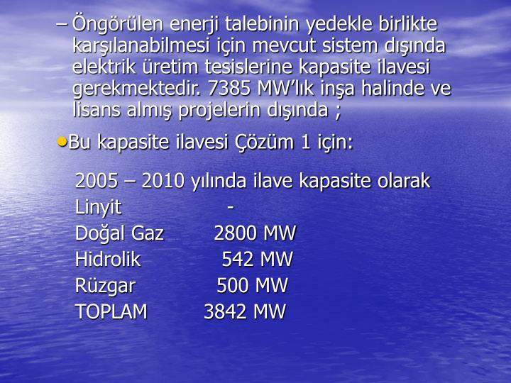 ngrlen enerji talebinin yedekle birlikte karlanabilmesi iin mevcut sistem dnda elektrik retim tesislerine kapasite ilavesi gerekmektedir. 7385 MWlk ina halinde ve lisans alm projelerin dnda ;